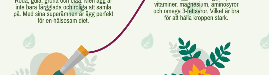 Den ultimata guiden om påskägg [Infografik]