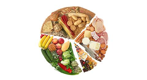 Gezond eten, de basis